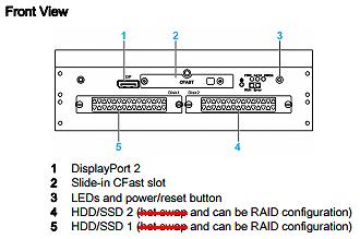 P25 Box 0-Slot Description